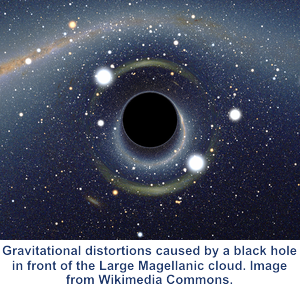 analysis of the phenomena of the black hole A visual illusion known as black hole effect is another inherent risk of night visual approaches black hole theory fully explains the phenomenon as there.
